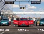 现代汽车KONA EV刷新纪录 充电一次成功行驶1026km